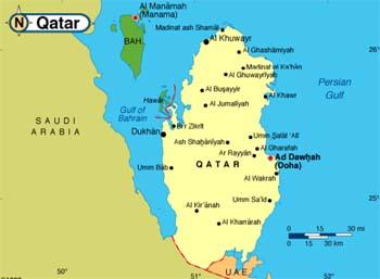 Katar Przewodnik Ciekawostki Kultura Wizy Porady