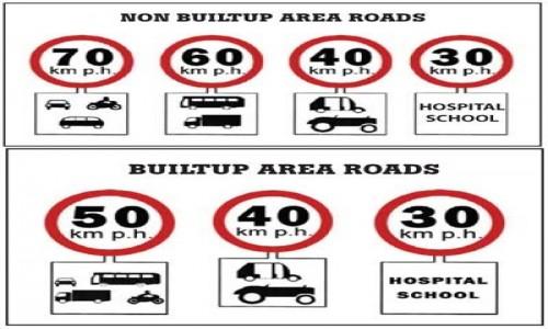 Zdjecie SRI LANKA / cały kraj / cały kraj / Ograniczenia prędkości